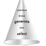 Typical problem solving funnel by Tammy Lenski